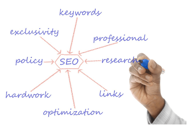 Improves search engine rankings
